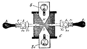 SparkGap magnético patentado por Tesla