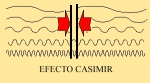 Efecto Casimir.