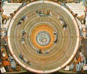 Modelo Geocéntrico con la Tierra en el centro del universo.