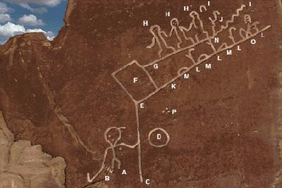 PetroGlifos dejados por los Indios Hopi.