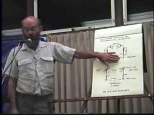 """El término longitudinal aparece en las ecuaciones de Maxwell. Pero sin embargo, como explica Eric Dollard, fue reducido a cero para """"simplificar"""" los cálculos."""