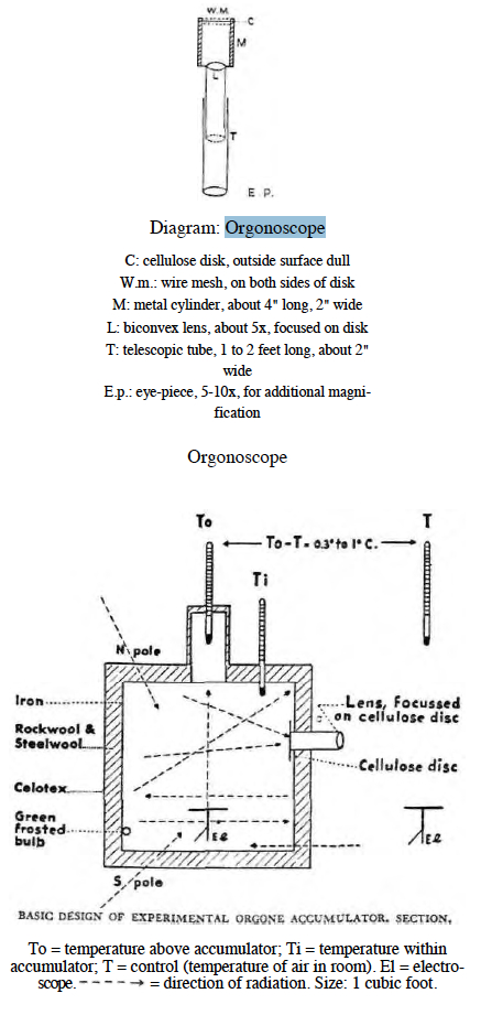 Esquema del orgonoscopio de Reich acoplado a un acumulador. Ref; American Odissey Letters And Journals, Pag 231.