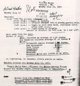 Seguimiento del tiempo en notas de Reich durante 1952. CORE (Cosmic Orgone Engineering). Publications of the Orgone Institute. Vol VI Numeros I-IV. Julio de 1954. Pag 68.