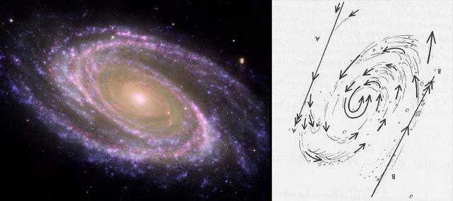 Galaxia Messier 81 y dibujo de la supuesta superimposición de flujos de energía orgónica. Ref; Cosmic Superimposition pag 237.