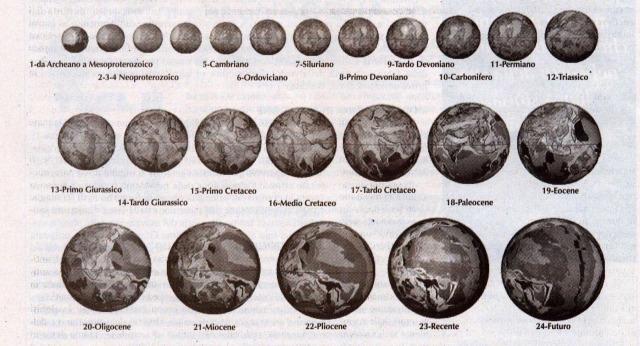 """La expansión de la Tierra había pasado de los 3.400 Km de radio hace 200 millones de años hasta los 6.500 actuales según Konstantin Meyl en su Libro """"Ondas Escalares""""."""