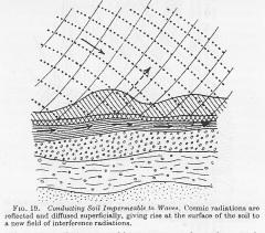 Los suelos graníticos reflejan más la energía y provocan más superimposición. Ref; The Secret of Life. Pag133.